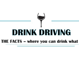 Drink driving... the facts